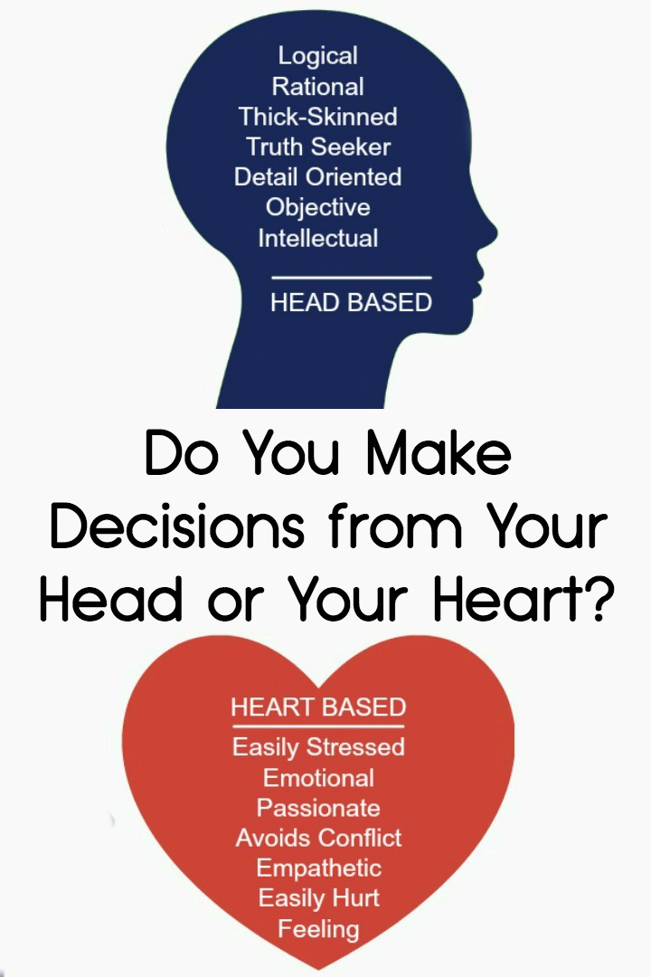 Do You Make Decisions from Your Head or Your Heart? https://facthacker.com/make-decisions-from-your-head-or-your-heart/