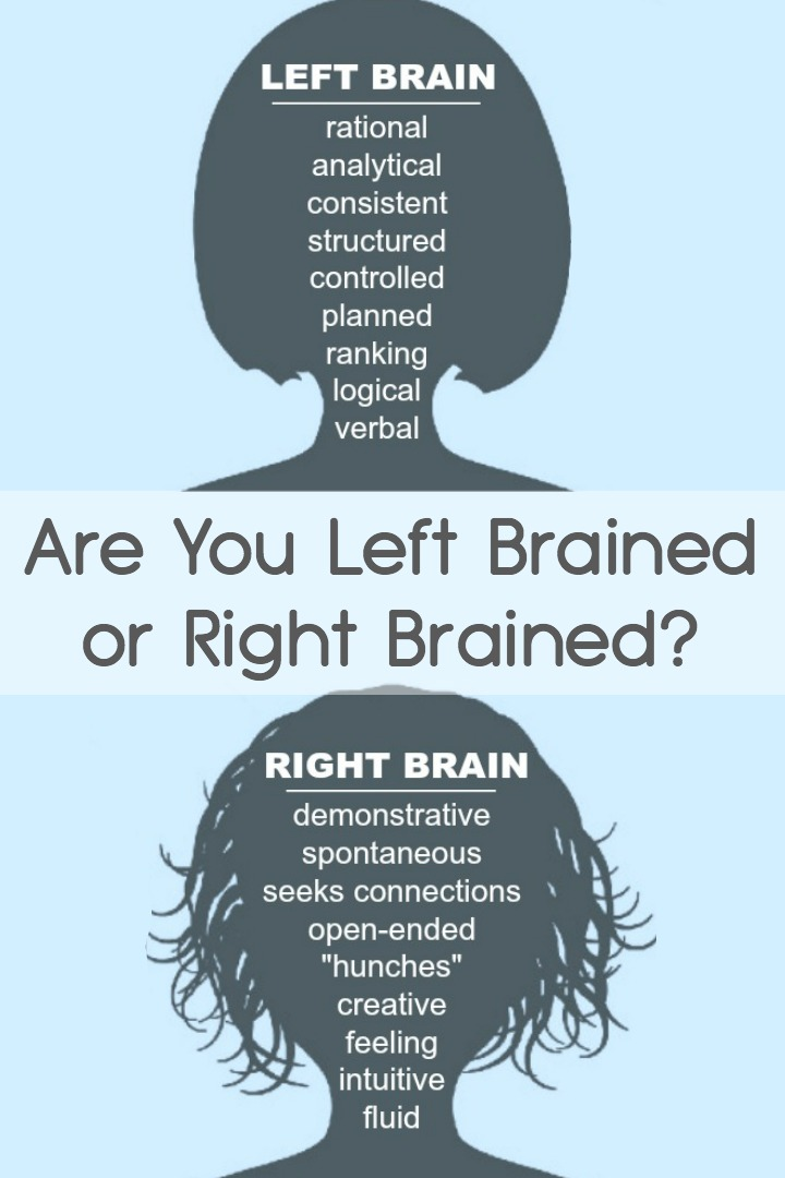 Are You Left Brained or Right Brained -
