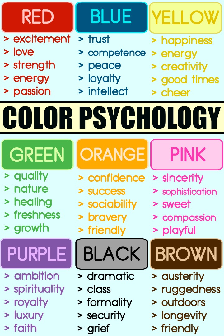 color psychology  how different colors are influencing you